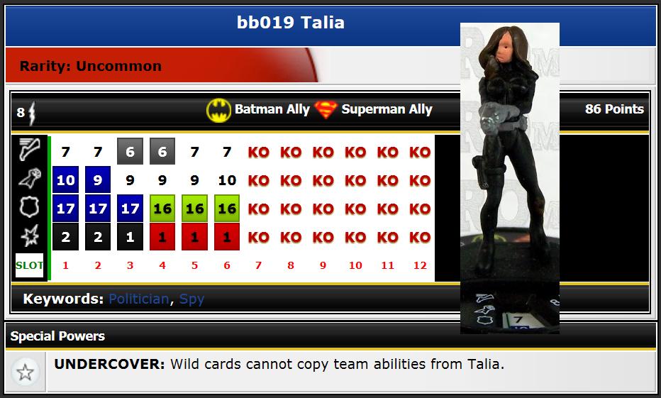 BB019 Talia stats