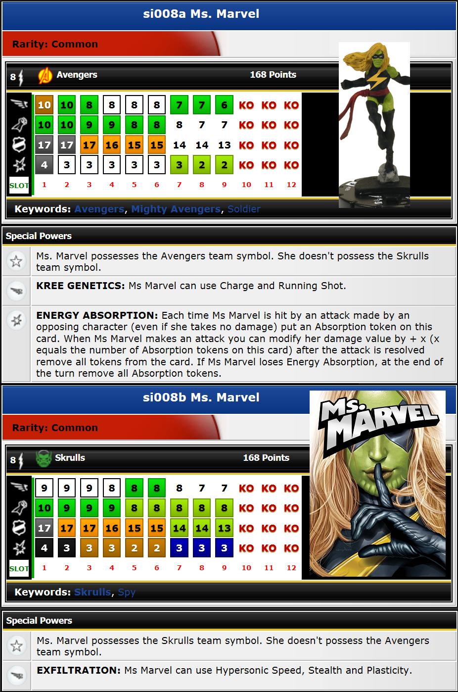 SI Ms Marvel Suspicion