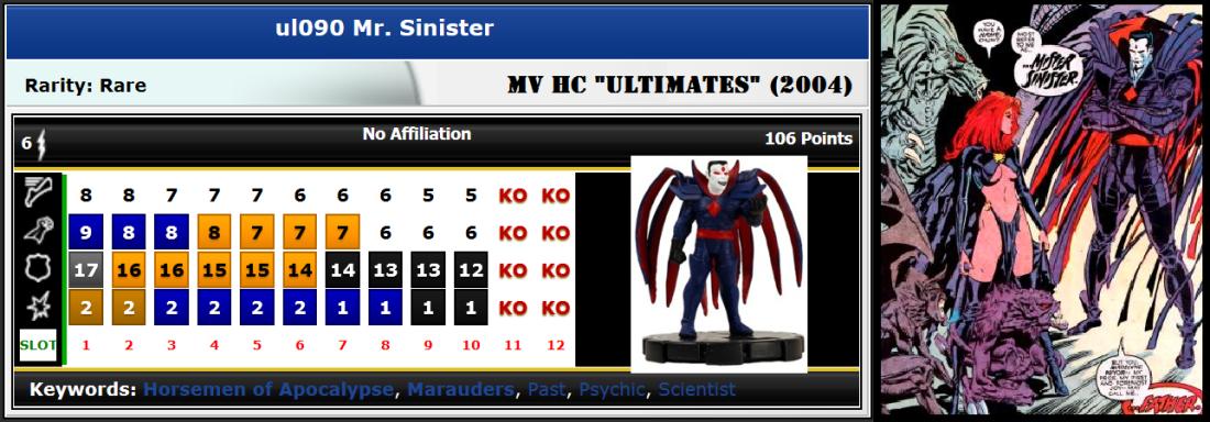 UL090 Mr Sinister stats