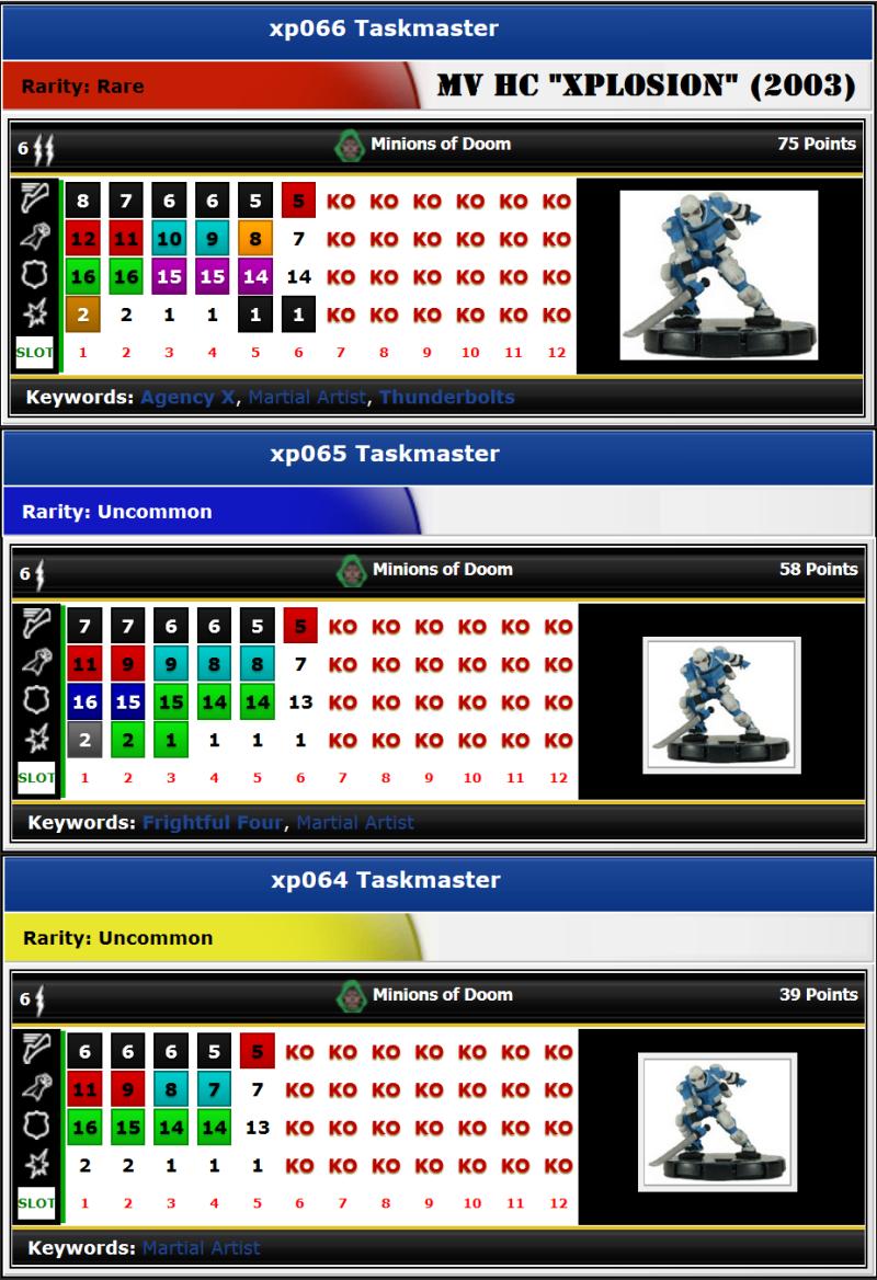 XP Taskmaster Stats