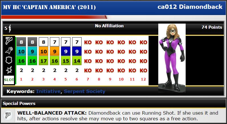 ca012-diamondback-stats
