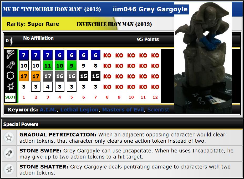 iim Grey Gargoyle stats