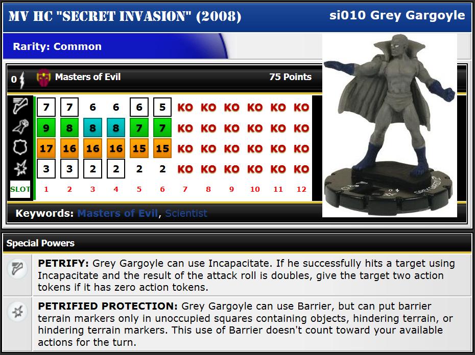 s1010 Grey Gargoyle stats