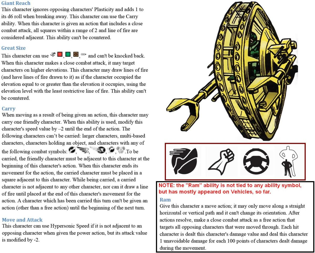 Marvel HeroClix Wish-List: Big Wheel (v1.1)