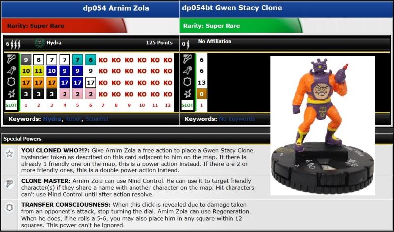 DP 054 Arnim Zola stats