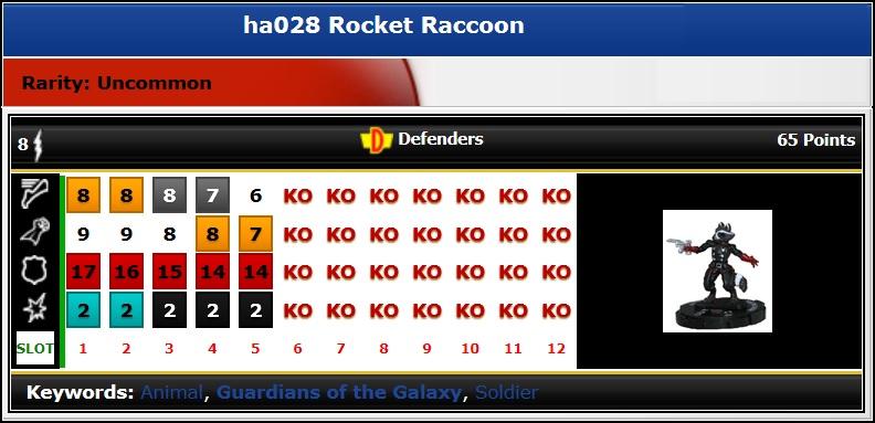 Rocket Raccoon Hammer of Thor 2009