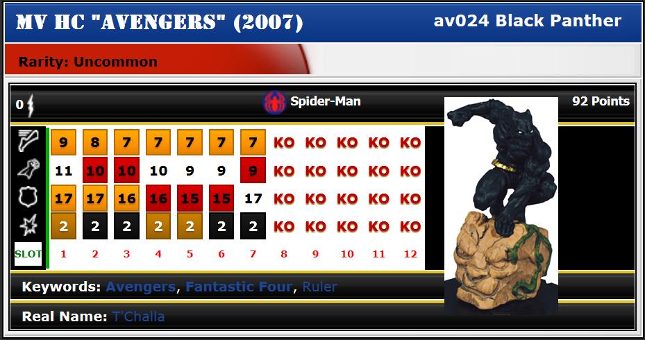 AV024 Black Panther