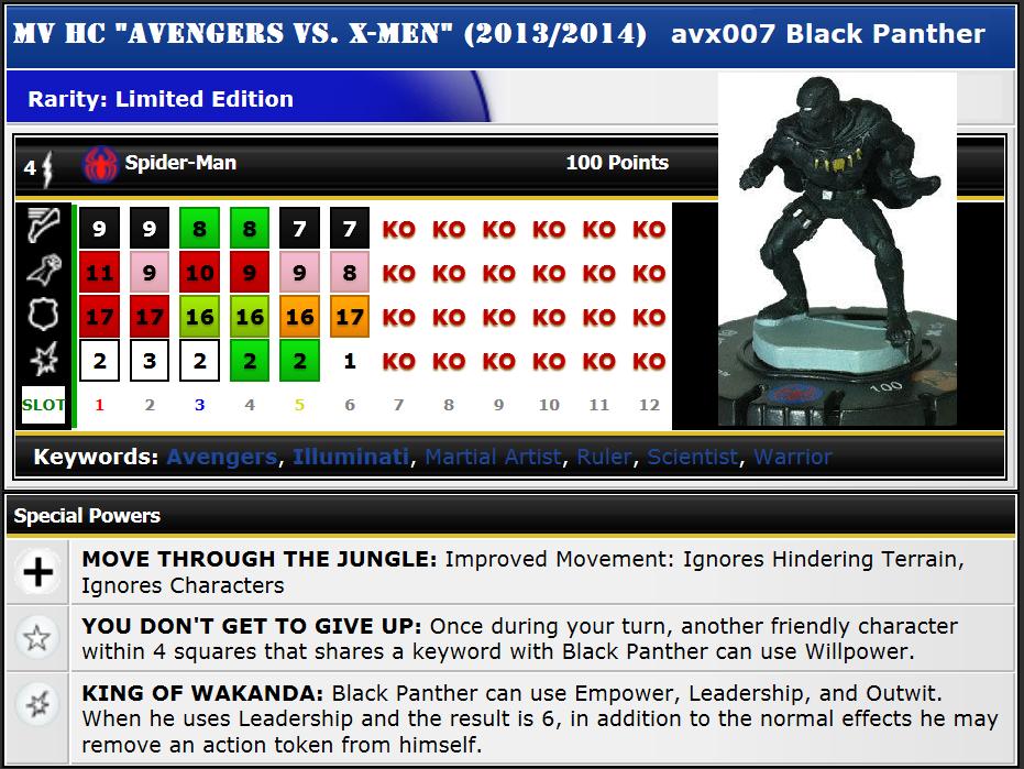 AVX007 Black Panther