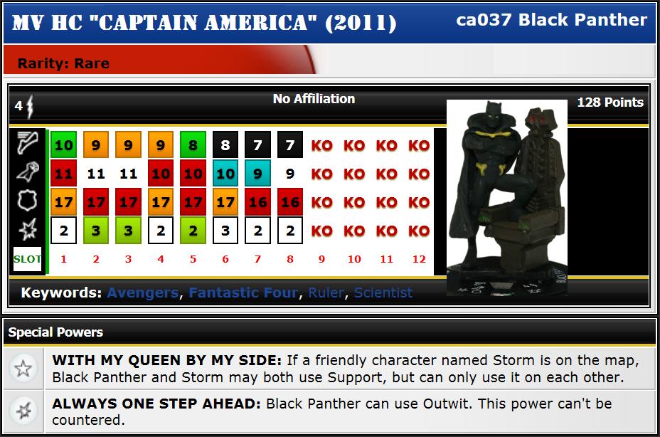 CA037 Black Panther