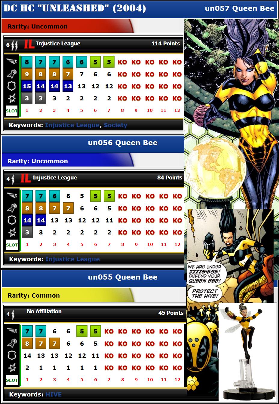 UN Queen Bee STATS