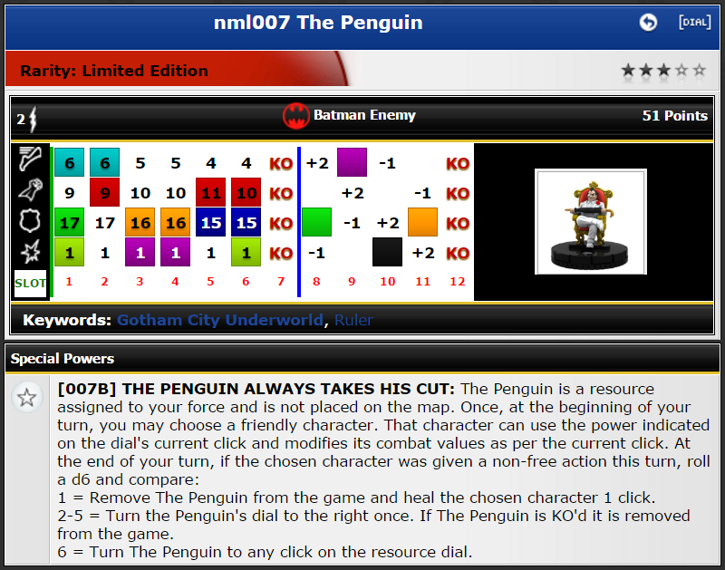 nml007_the_penguin